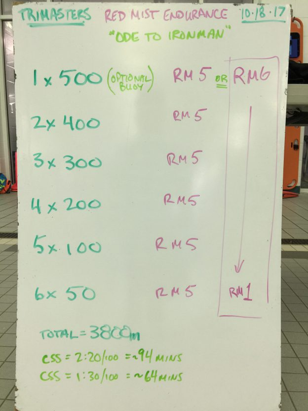 red mist workout
